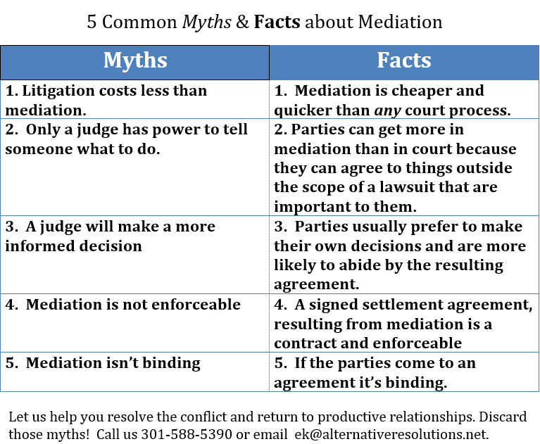 mediation myths versus facts
